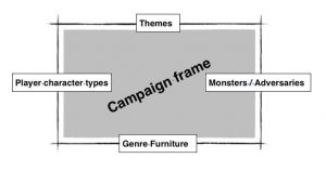 campaignframegraphic