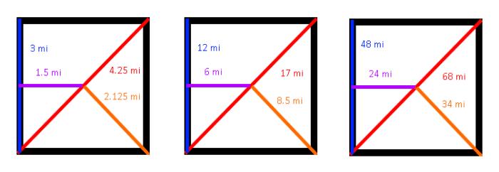 3-12-48 mile grids