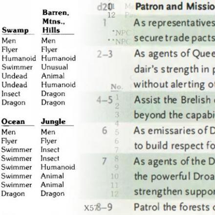 My Secret to Compelling Lore – Random Encounter Lists To Hook Into Setting Tropes
