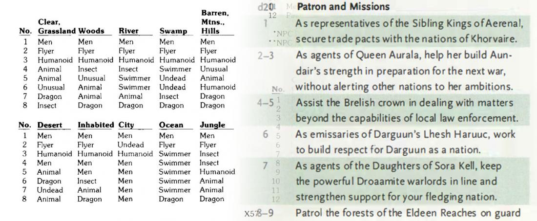 An early and a more modern random encounter table